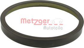 Монтажный комплект защитной накладки Metzger 0900178