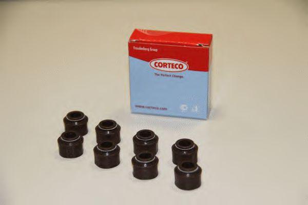 CORTECO 19025685
