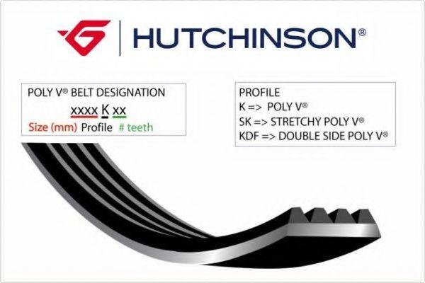 HUTCHINSON 1130k6