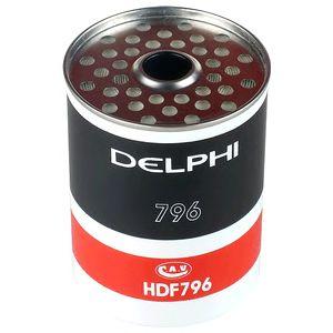 DELPHI hdf796